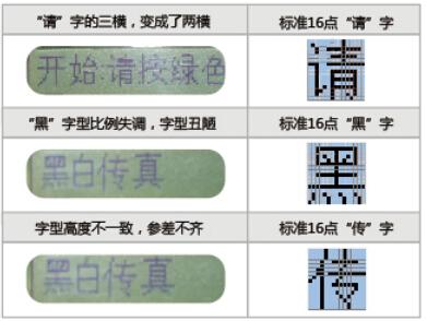 高通标准点阵字库芯片在行业中的应用