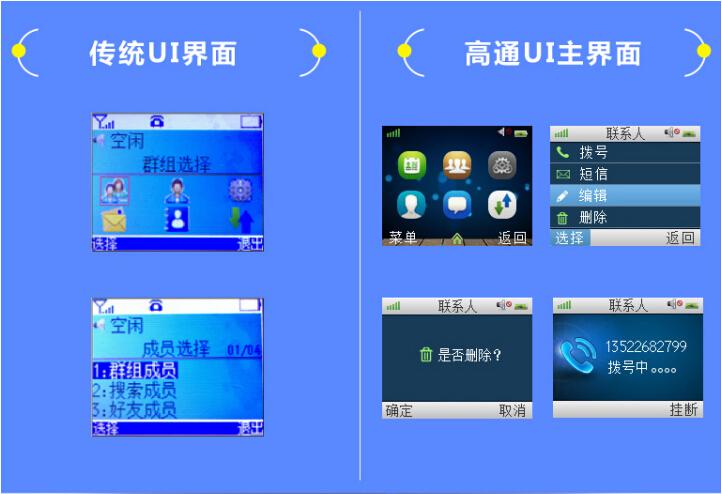 高通智能手环字库显示方案 — 0.96寸OLED(128X64)UI显示套件