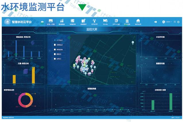 水环境监测平台.jpg
