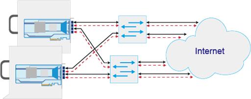 基于FPGA的冗余链路高速切换解决方案