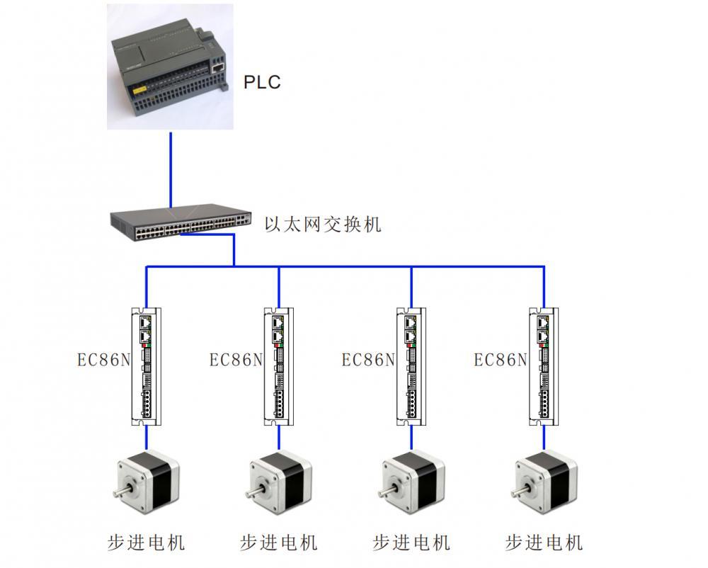 EC86N (2).jpg