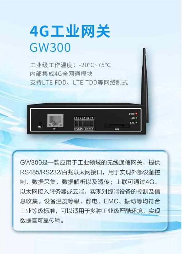 明远智睿GW300-4G工业网关参数简介及应用领域介绍