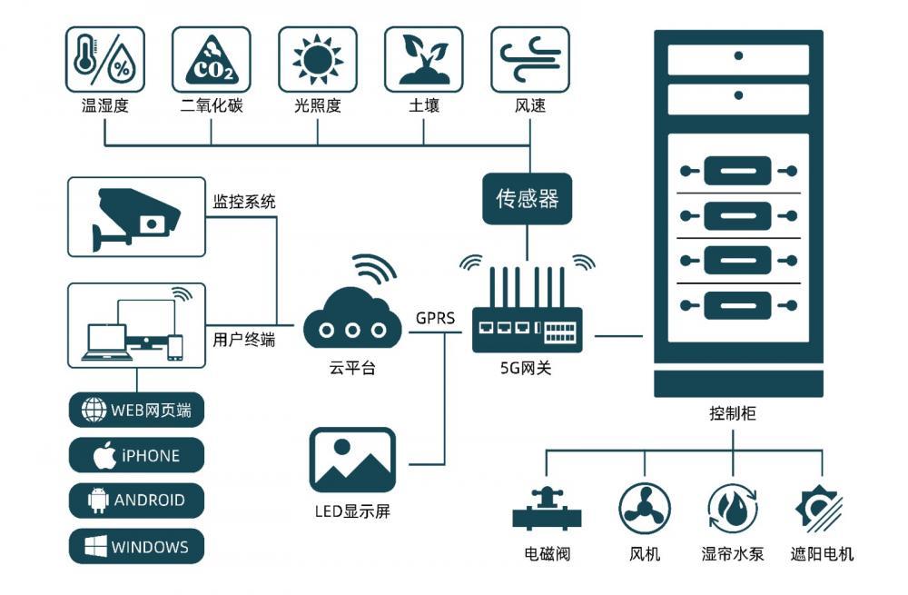 农业5G网关_看图王.jpg