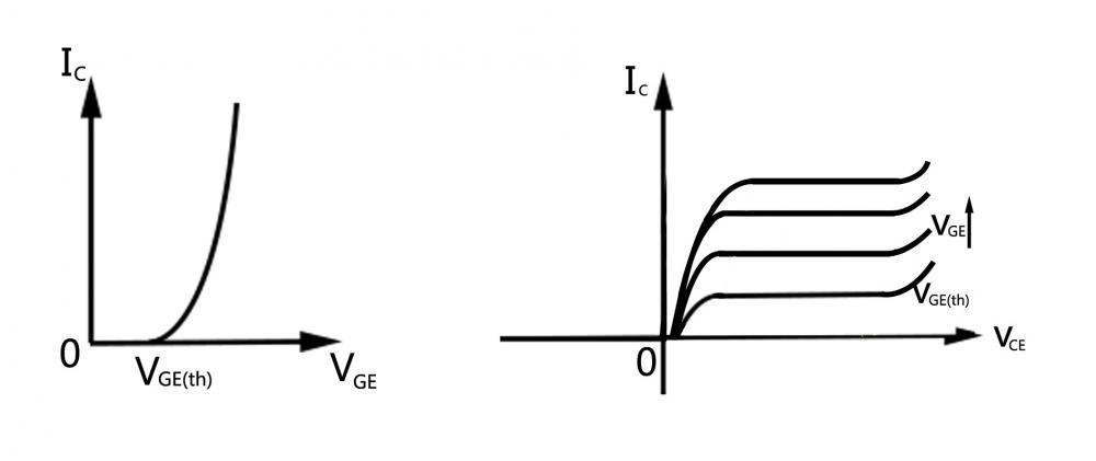 [科普向]这篇让你快速搞懂IGBT的静态特性