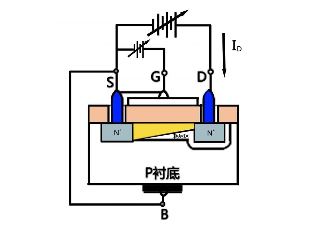 输出特性1.jpg