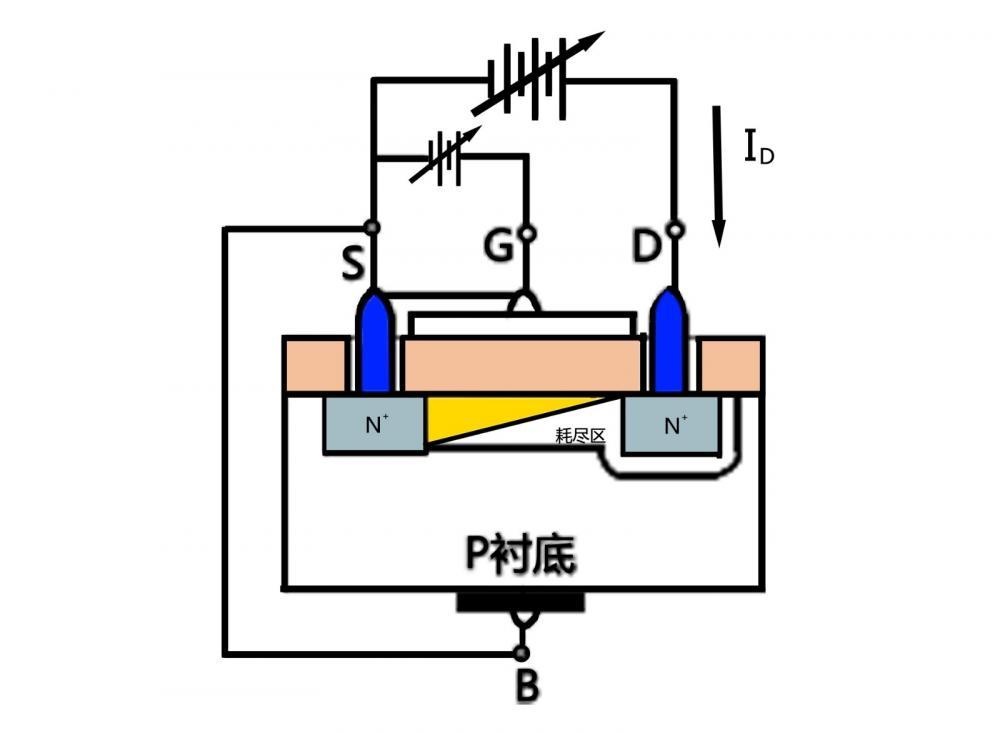 输出特性2.jpg