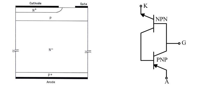 基于碰撞电离率的PNPN四层结构阻断到开启的机理