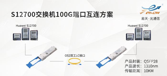 S12700 100G端****换机互连方案.jpg