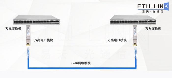 电口模块连接图700.jpg