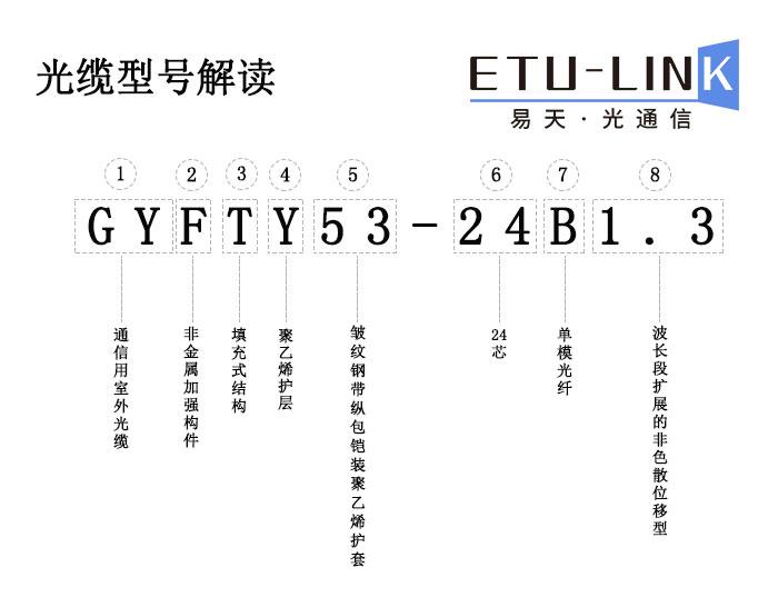 光缆型号解读.jpg