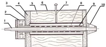 全自动煤炭测硫仪-微机定硫仪