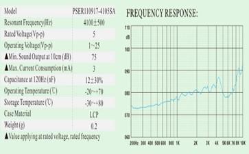 蜂鸣器频率图.jpg
