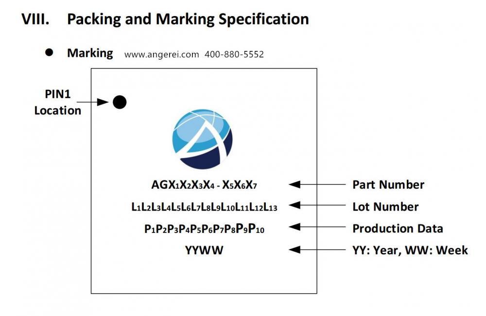 AG9310-MEQ包装和标记规范.jpg