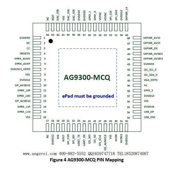 AG9300MCQ封装图.png