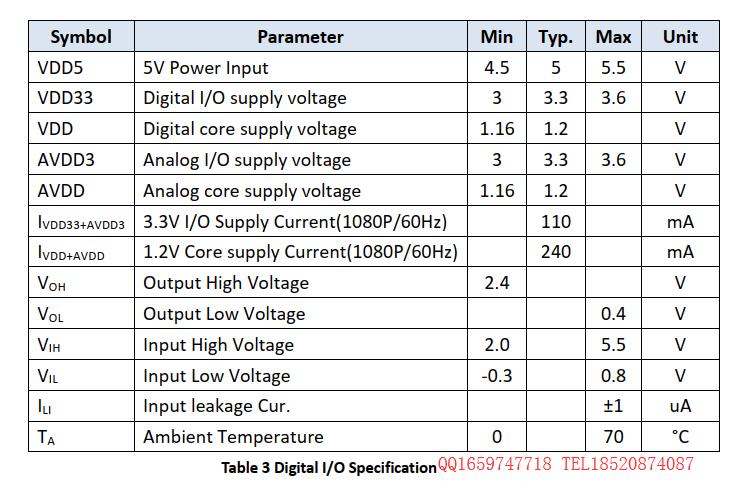 AG9300直流特性和工作条件.png