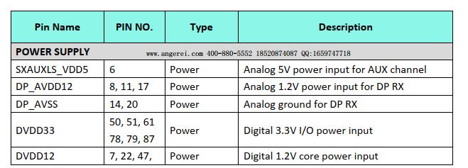 AG6320-MBQ管脚说明.png
