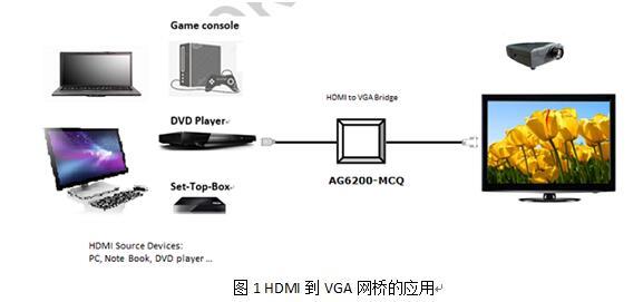 AG6200应用范围.jpg