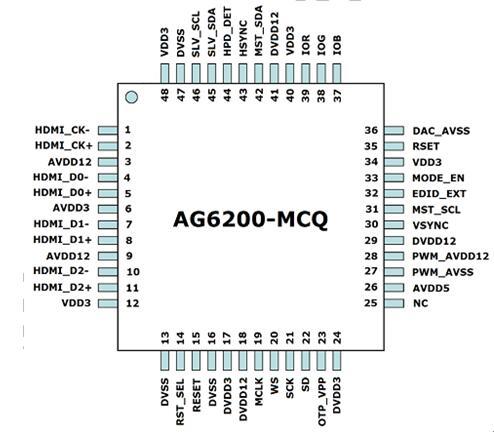 AG6200-MCQ引脚映射.jpg