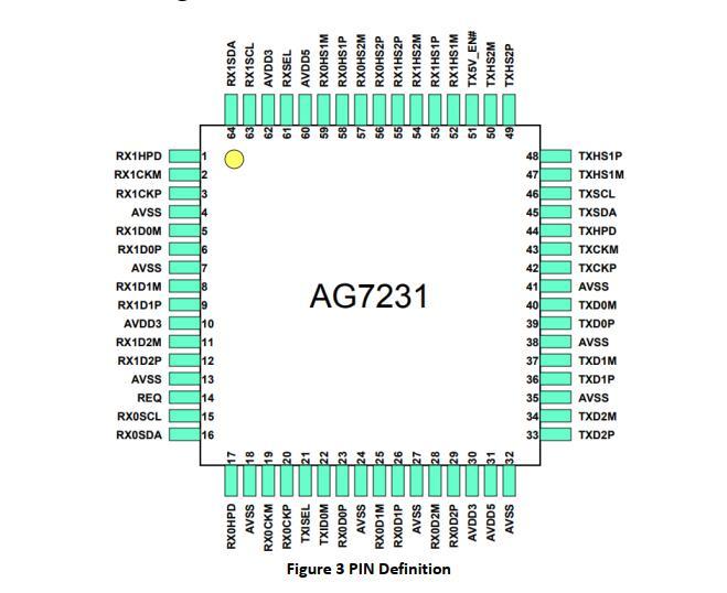 AG7231管脚分配.jpg