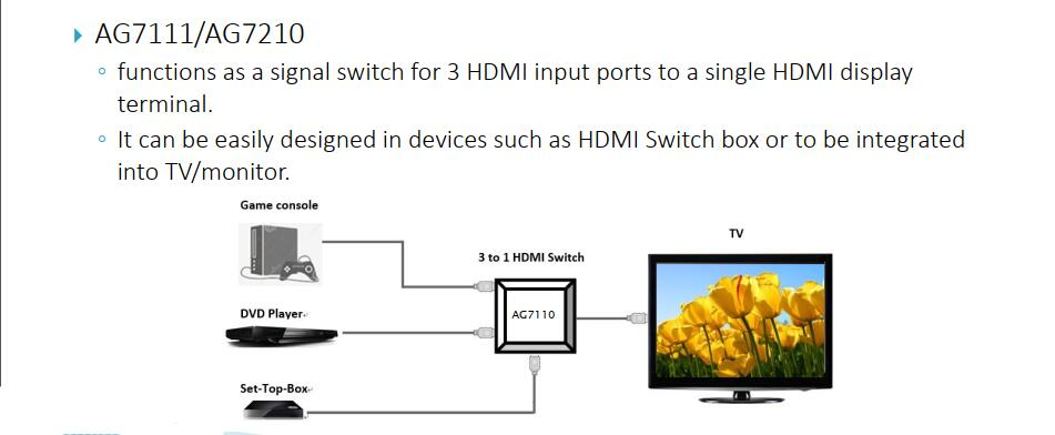 HDMI视频切换器方案设计全解|HDMI1.4视频切换器方案|HDMI2.0视频切换器方案