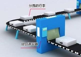 RFID行李分拣解决方案.jpg
