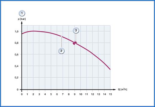 图6特性线及标准值图示.png