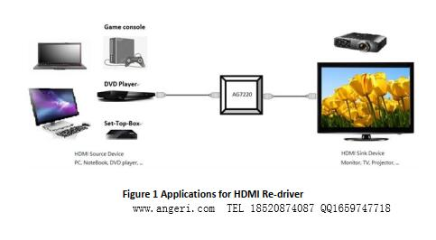 AG7220运用方式带联系方式.jpg