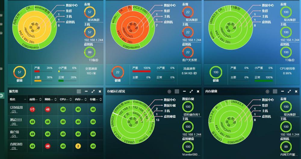 明辰智航云安如何帮电信运营商提供更好地服务
