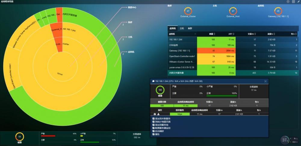虚拟化运维工具—云安对物理服务器的监控