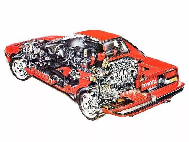 机动车排放微观控制-汽油机内净化技术