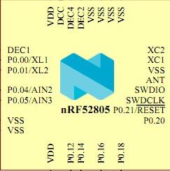 NRF52805CAAA.jpg