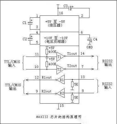 芯片结构原理图.png