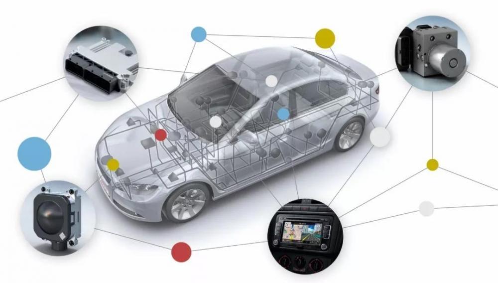 导热界面材料提供车载域控制散热器的解决方案。