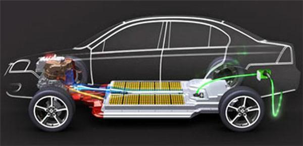 探究电动汽车电池包系统的重要性?