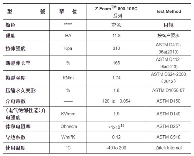 Z-F800硅胶泡棉.png