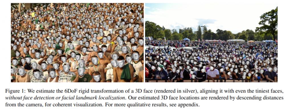 无需人脸检测和关键点定位,Facebook等提出实时3D人脸姿态估计新方法