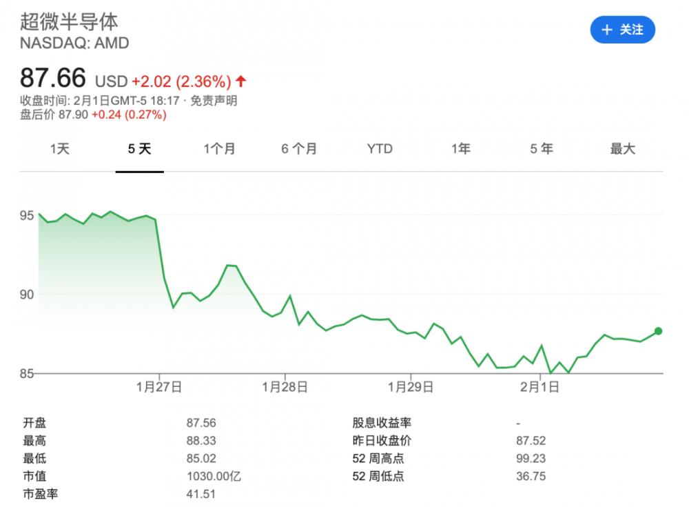 业绩暴涨,股价却大跌?AMD、赛灵思新一季度财报解读