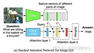 多模态深度学习综述:网络结构设计和模态融合方法汇总