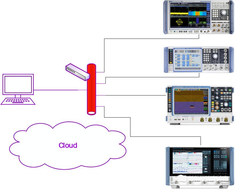 NS-Network Analyzer网络分析仪程控-程控概念.png