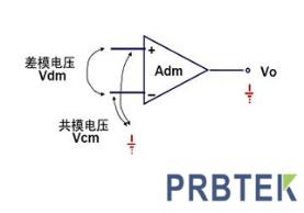 示波器差分探头共模抑制比CMRR的重要性