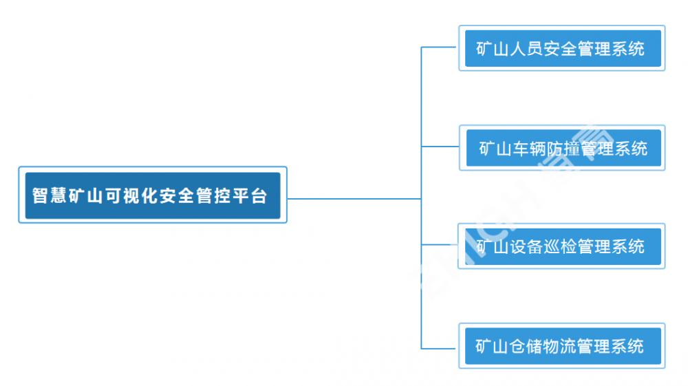 UWB室内定位管控平台