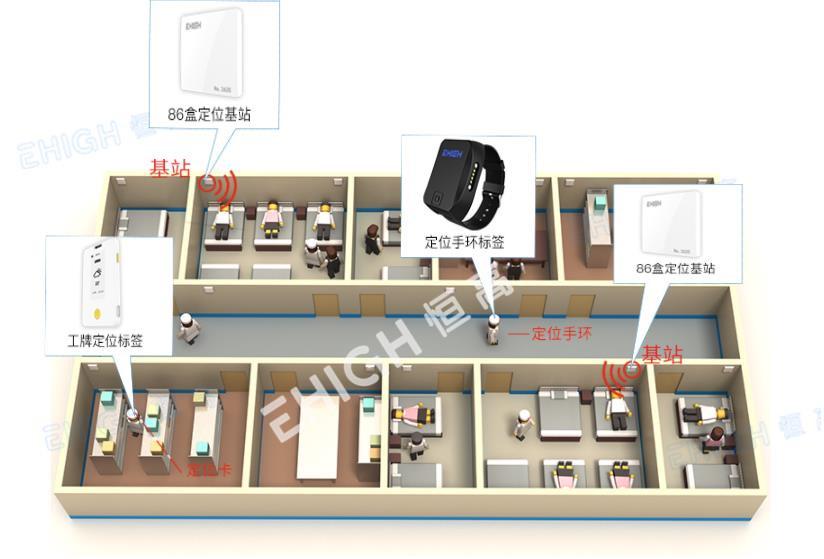室内定位系统模式水印.jpg