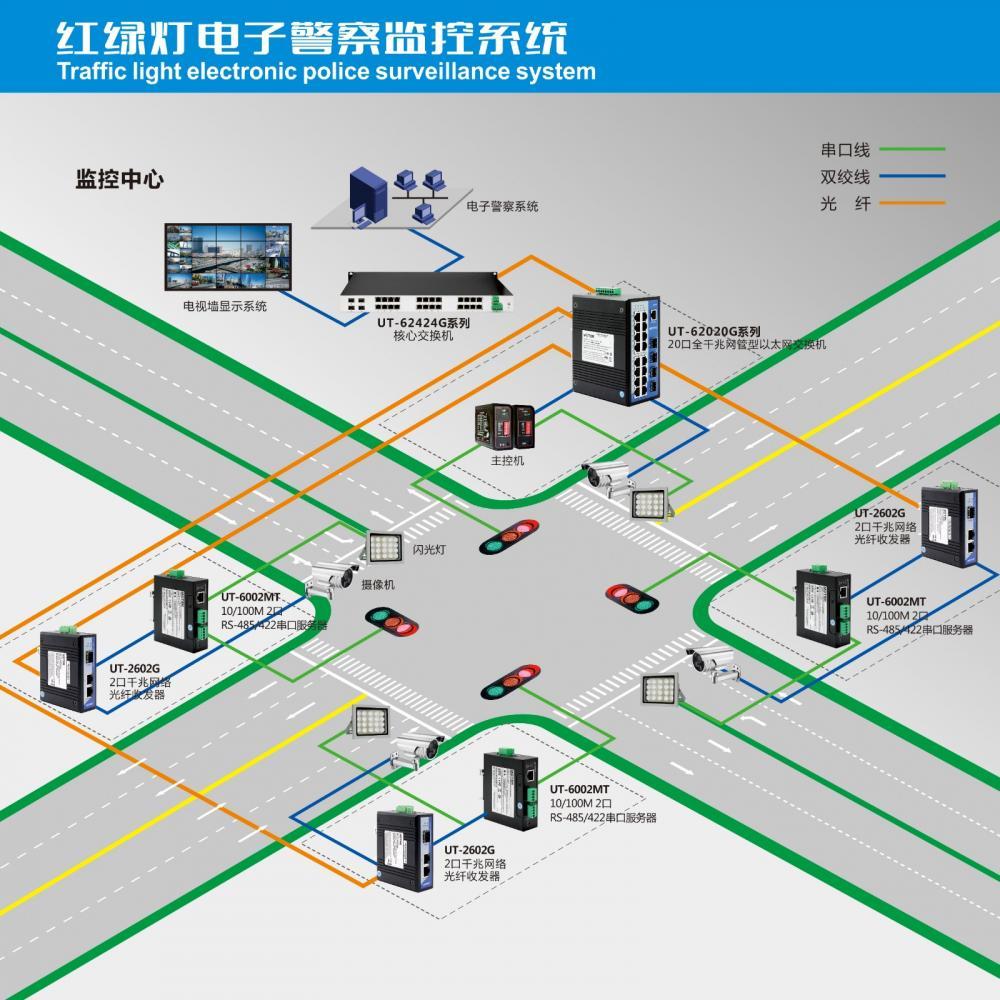 红绿灯电子警察监控系统(800x800mm).jpg