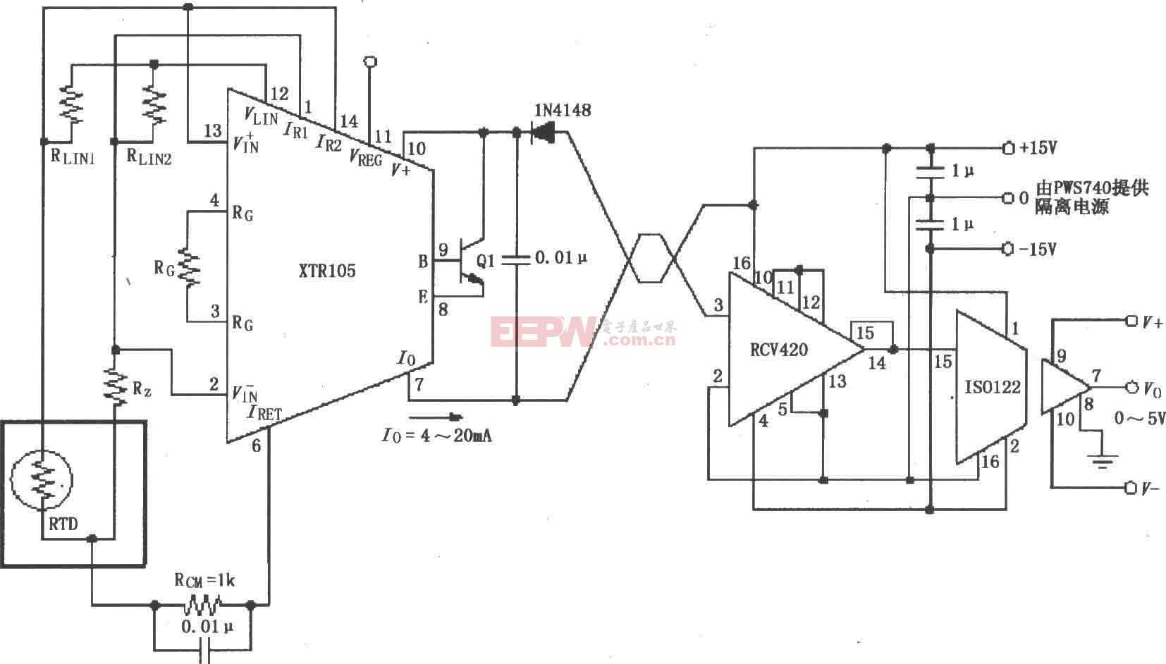 隔離式發送/接收環電路圖(XTR105、RCV420)
