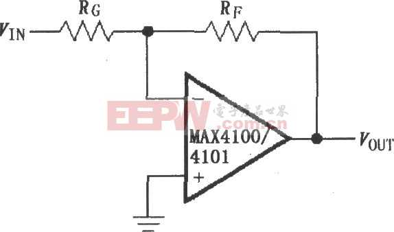 由MAX4100/4101構成的反相增益電路圖