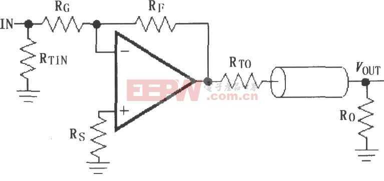 由MAX4450/4451构成典型的反相放大电路图