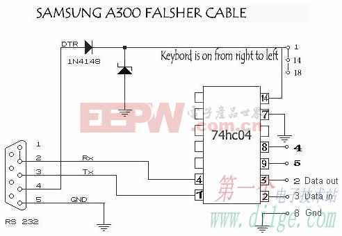 Samsung A300的升级线图纸