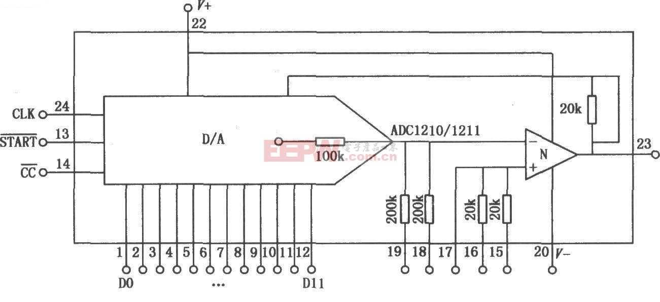 ADC1210/1211 12位A/D转换器