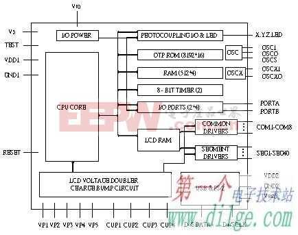 用4BIT OTP单片机实现USB/PS2 MOUSE的设计