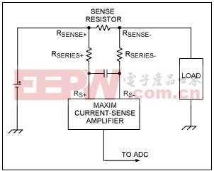 MAXIM 共模滤波器的电路图,增强了对ESD尖峰和共模过压的抑制能力